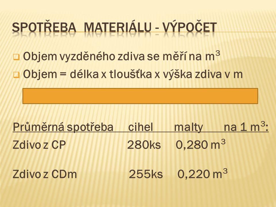  Objem vyzděného zdiva se měří na m 3  Objem = délka x tloušťka x výška zdiva v m Průměrná spotřeba cihel malty na 1 m 3 : Zdivo z CP 280ks 0,280 m 3 Zdivo z CDm 255ks 0,220 m 3