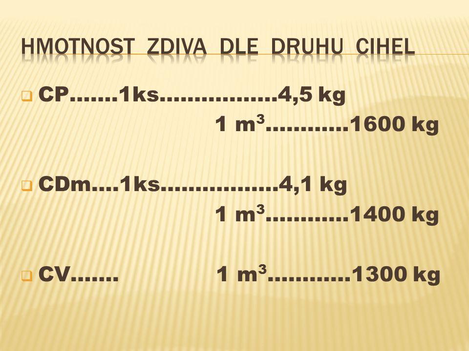  CP…….1ks….………….4,5 kg 1 m 3 …………1600 kg  CDm….1ks….………….4,1 kg 1 m 3 …………1400 kg  CV……. 1 m 3 …………1300 kg