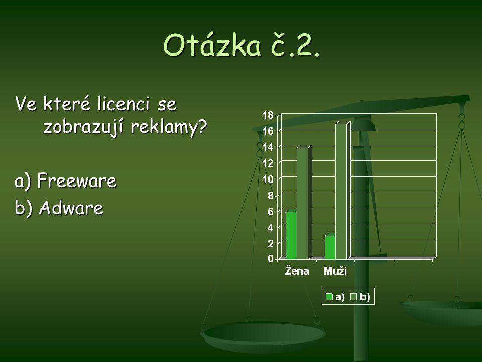 Otázka č.2. Ve které licenci se zobrazují reklamy? a) Freeware b) Adware