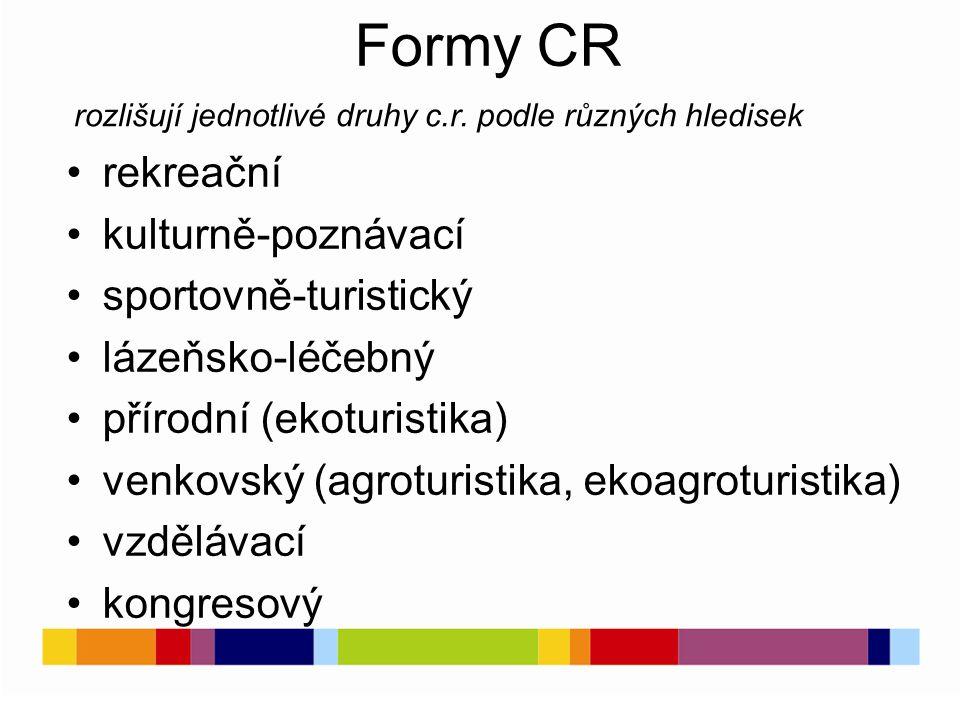 Formy CR rekreační kulturně-poznávací sportovně-turistický lázeňsko-léčebný přírodní (ekoturistika) venkovský (agroturistika, ekoagroturistika) vzdělávací kongresový rozlišují jednotlivé druhy c.r.