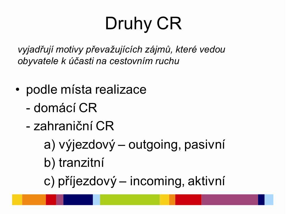 Druhy CR podle místa realizace - domácí CR - zahraniční CR a) výjezdový – outgoing, pasivní b) tranzitní c) příjezdový – incoming, aktivní vyjadřují m