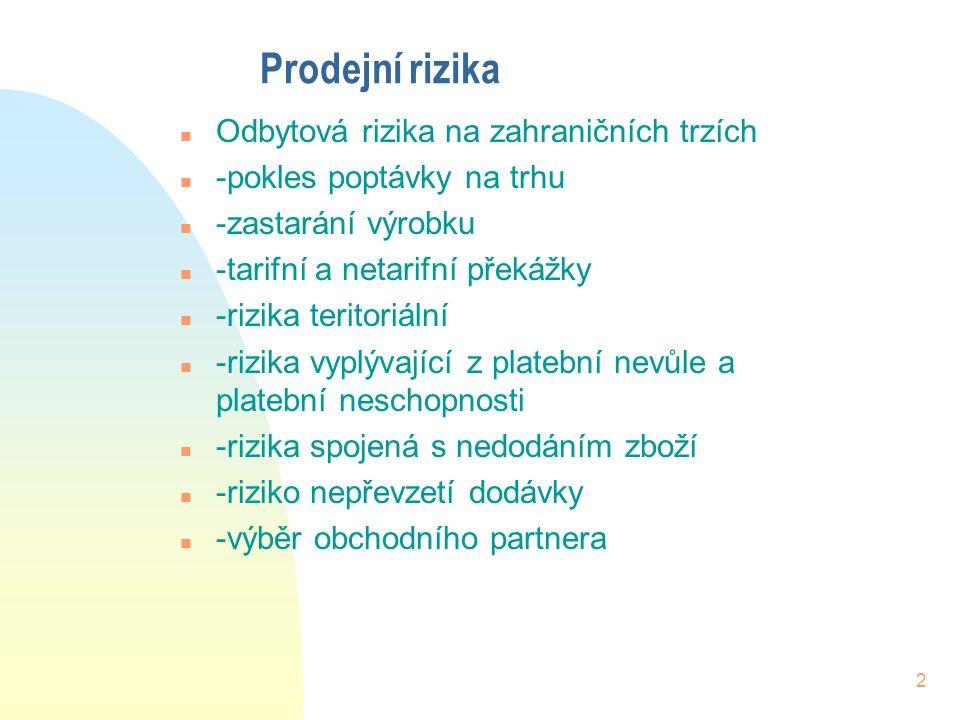 1 Zajištění rizik v zahraničním obchodě a INCOTERMS 2000 Ing. Frantisek Janatka, CSc. IMODS o.p.s.