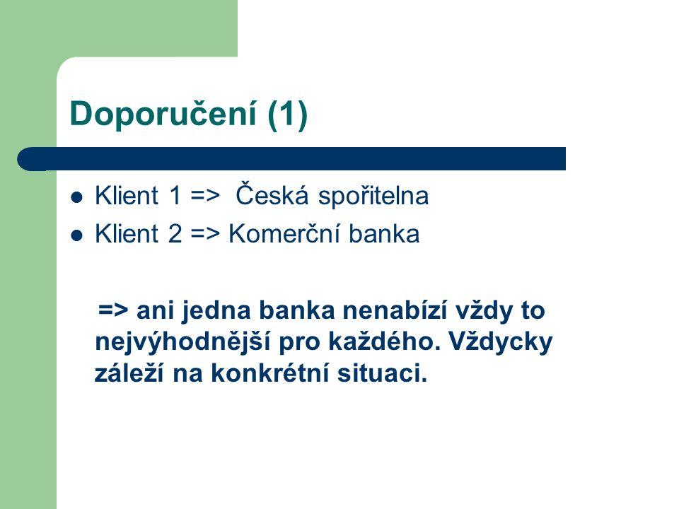 Doporučení (1) Klient 1 => Česká spořitelna Klient 2 => Komerční banka => ani jedna banka nenabízí vždy to nejvýhodnější pro každého. Vždycky záleží n