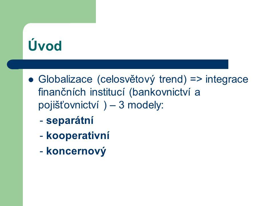 Úvod Globalizace (celosvětový trend) => integrace finančních institucí (bankovnictví a pojišťovnictví ) – 3 modely: - separátní - kooperativní - koncernový