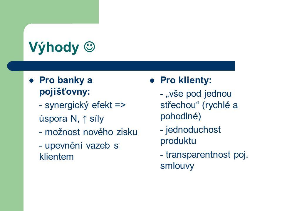 """Výhody Pro banky a pojišťovny: - synergický efekt => úspora N, ↑ síly - možnost nového zisku - upevnění vazeb s klientem Pro klienty: - """"vše pod jednou střechou (rychlé a pohodlné) - jednoduchost produktu - transparentnost poj."""
