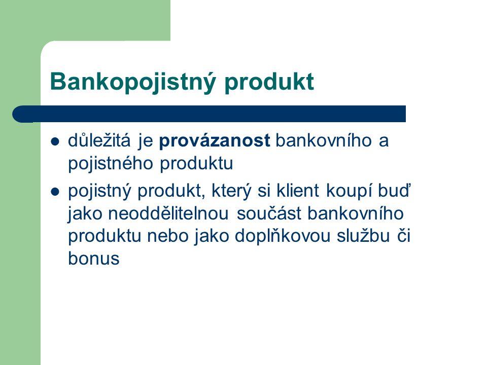 Bankopojistný produkt důležitá je provázanost bankovního a pojistného produktu pojistný produkt, který si klient koupí buď jako neoddělitelnou součást bankovního produktu nebo jako doplňkovou službu či bonus
