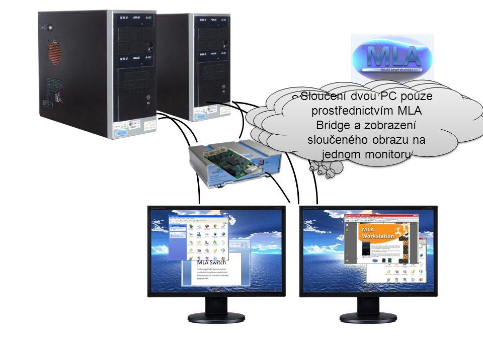 Standardní práce se dvěma oddělenými PC a dvěma monitory Sloučení obrazů více OS prostřednictvím zařízení MLA Switch na jednom monitoru Sloučení dvou