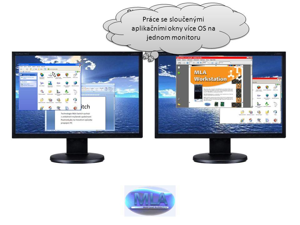 Sloučení obrazů více OS prostřednictvím technologie MLA na jednom monitoru Práce se sloučenými aplikačními okny více OS na jednom monitoru