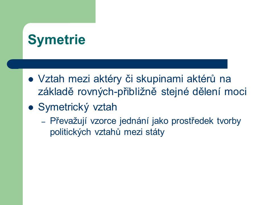 Symetrie Vztah mezi aktéry či skupinami aktérů na základě rovných-přibližně stejné dělení moci Symetrický vztah – Převažují vzorce jednání jako prostředek tvorby politických vztahů mezi státy