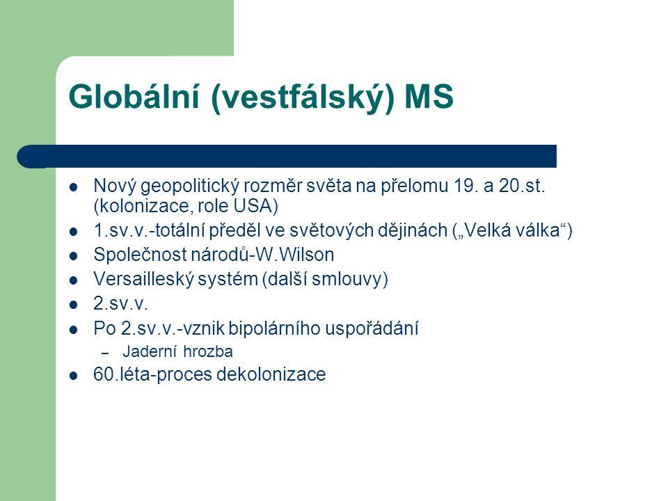 Globální (vestfálský) MS Nový geopolitický rozměr světa na přelomu 19.
