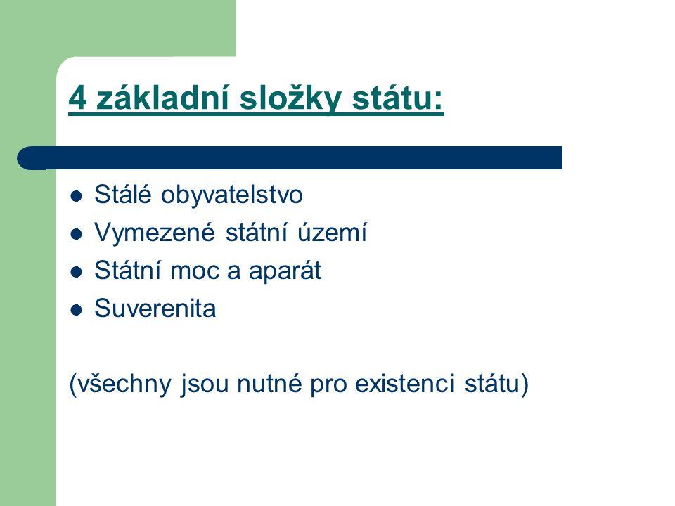 4 základní složky státu: Stálé obyvatelstvo Vymezené státní území Státní moc a aparát Suverenita (všechny jsou nutné pro existenci státu)