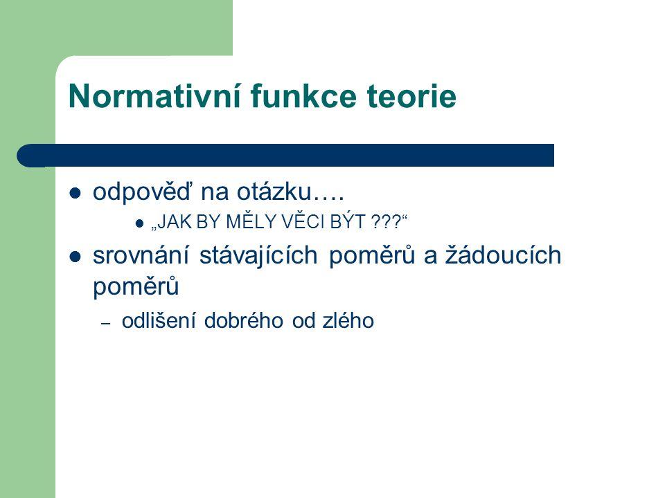 Normativní funkce teorie odpověď na otázku….