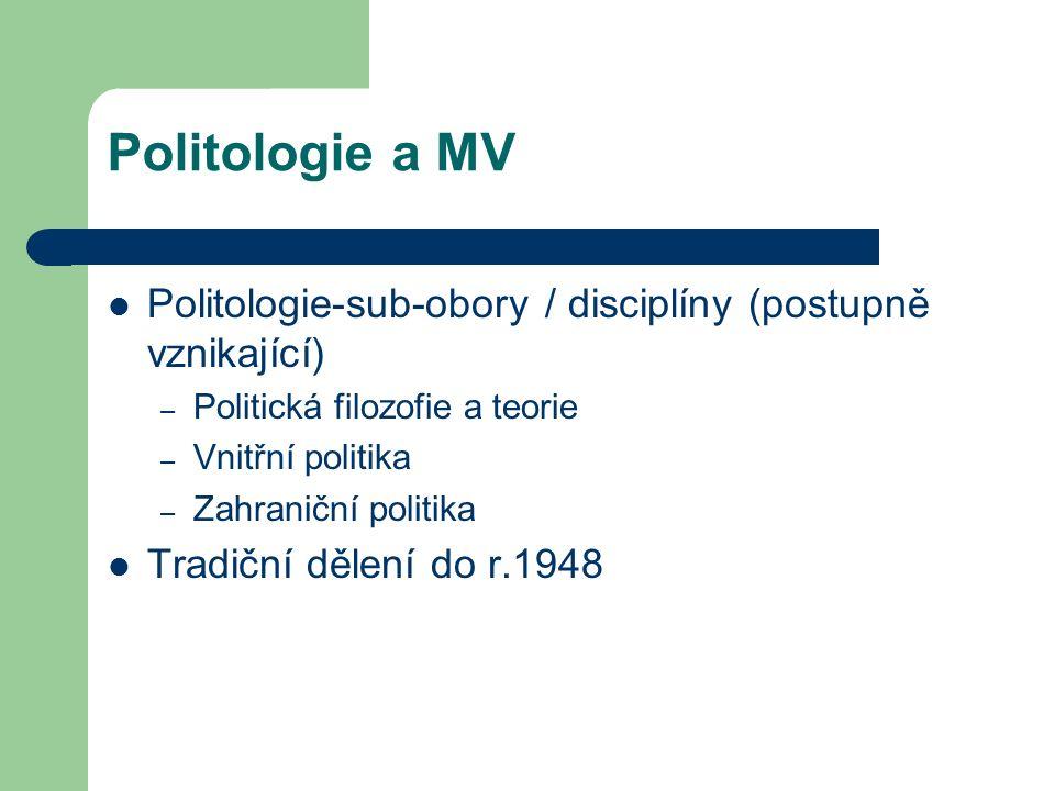 Politologie a MV Politologie-sub-obory / disciplíny (postupně vznikající) – Politická filozofie a teorie – Vnitřní politika – Zahraniční politika Trad