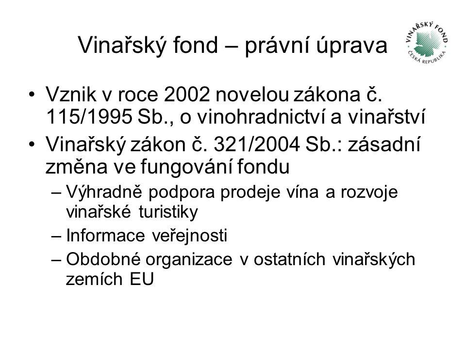 Vinařský fond – právní úprava Vznik v roce 2002 novelou zákona č. 115/1995 Sb., o vinohradnictví a vinařství Vinařský zákon č. 321/2004 Sb.: zásadní z