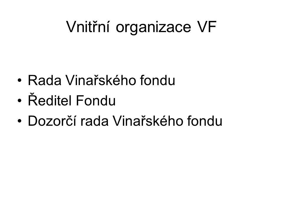 Vnitřní organizace VF Rada Vinařského fondu Ředitel Fondu Dozorčí rada Vinařského fondu