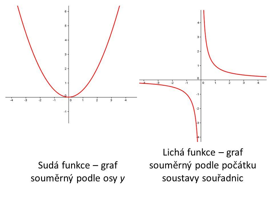 Sudá funkce – graf souměrný podle osy y Lichá funkce – graf souměrný podle počátku soustavy souřadnic