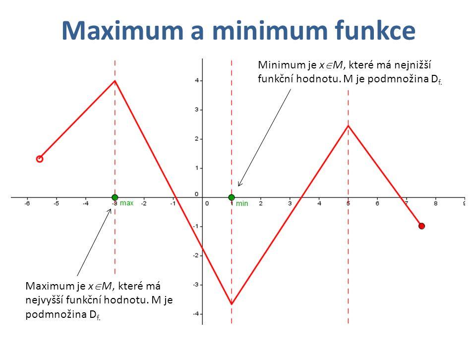 Maximum a minimum funkce Maximum je x  M, které má nejvyšší funkční hodnotu.