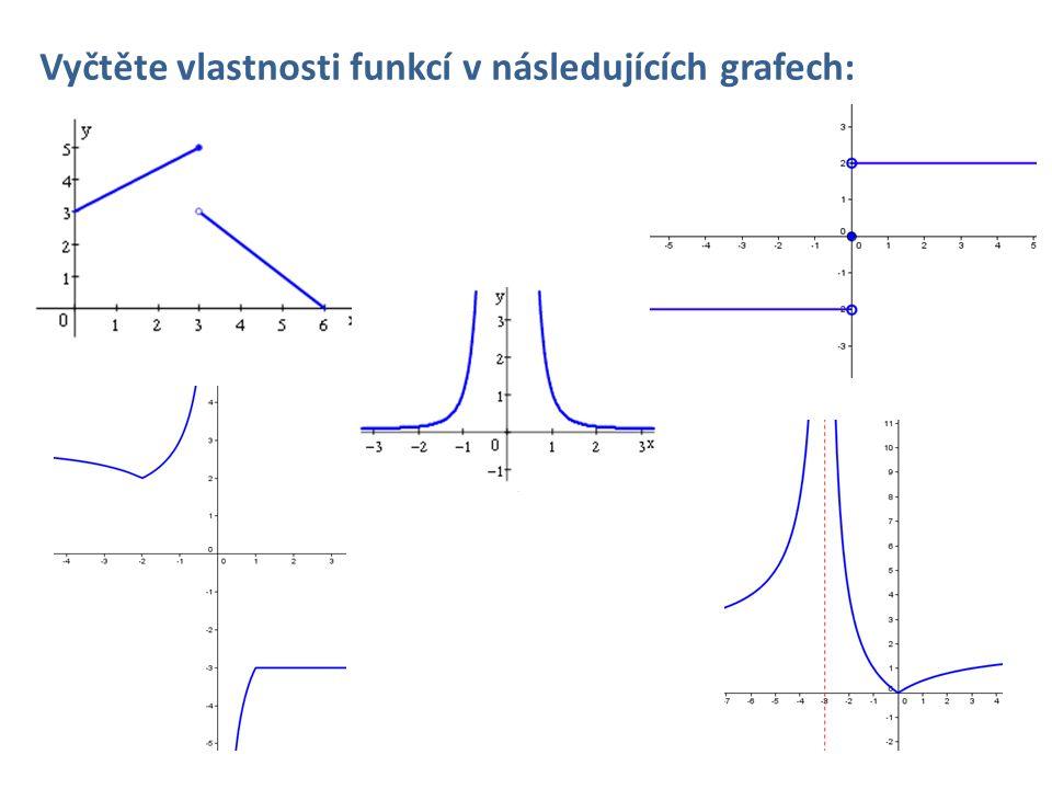 Vyčtěte vlastnosti funkcí v následujících grafech: