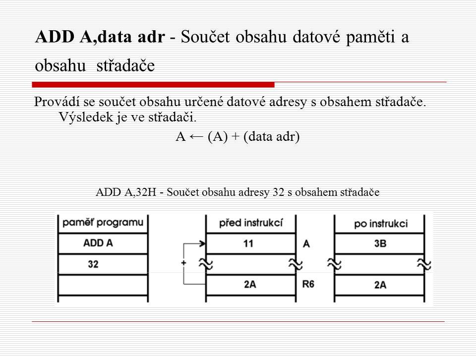 ADD A,data adr - Součet obsahu datové paměti a obsahu střadače Provádí se součet obsahu určené datové adresy s obsahem střadače.