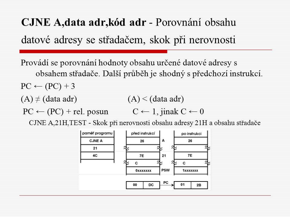 CJNE A,data adr,kód adr - Porovnání obsahu datové adresy se střadačem, skok při nerovnosti Provádí se porovnání hodnoty obsahu určené datové adresy s obsahem střadače.