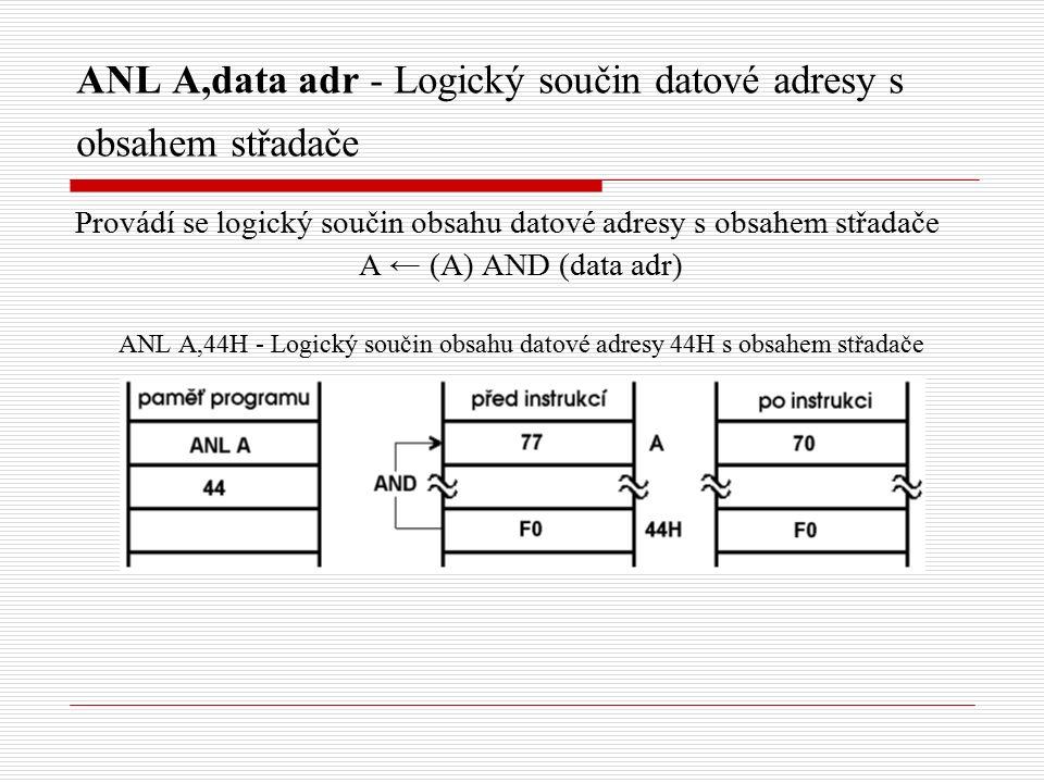ANL A,data adr - Logický součin datové adresy s obsahem střadače Provádí se logický součin obsahu datové adresy s obsahem střadače A ← (A) AND (data adr) ANL A,44H - Logický součin obsahu datové adresy 44H s obsahem střadače