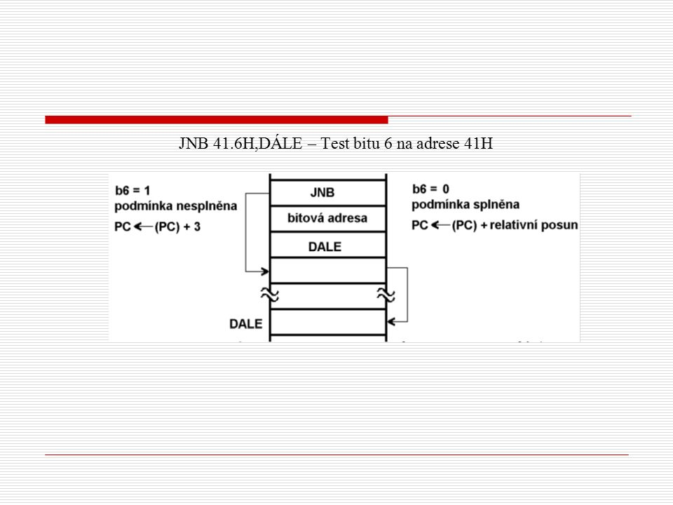 JNB 41.6H,DÁLE – Test bitu 6 na adrese 41H