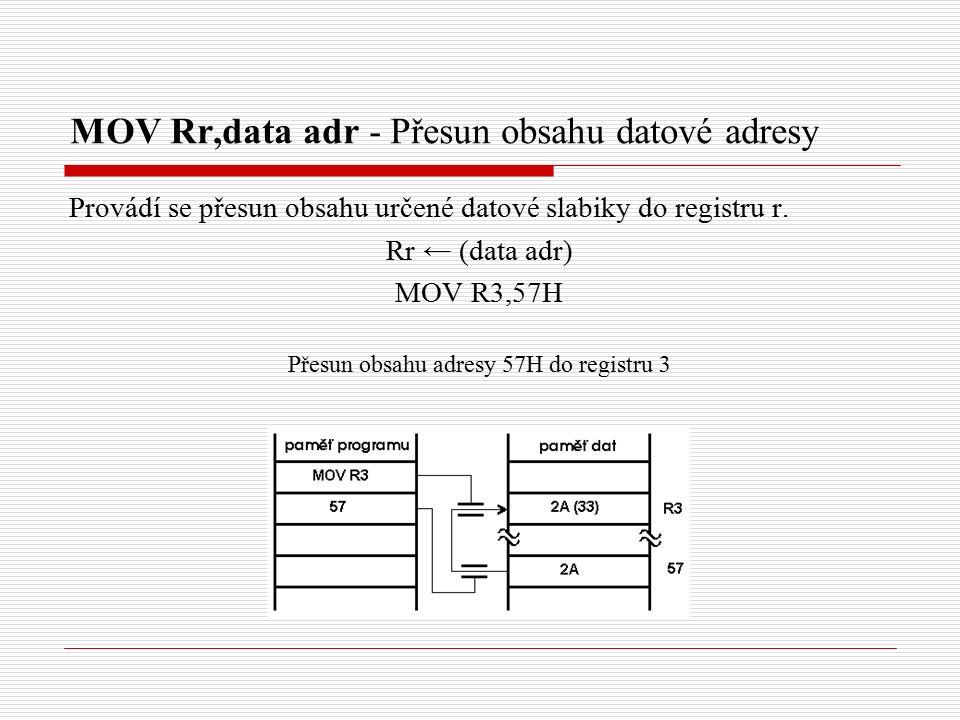 MOV Rr,data adr - Přesun obsahu datové adresy Provádí se přesun obsahu určené datové slabiky do registru r.