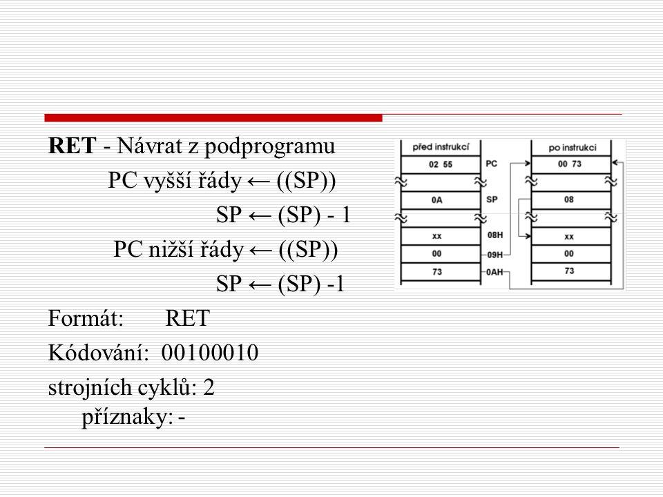 RET - Návrat z podprogramu PC vyšší řády ← ((SP)) SP ← (SP) - 1 PC nižší řády ← ((SP)) SP ← (SP) -1 Formát: RET Kódování: 00100010 strojních cyklů: 2 příznaky: -