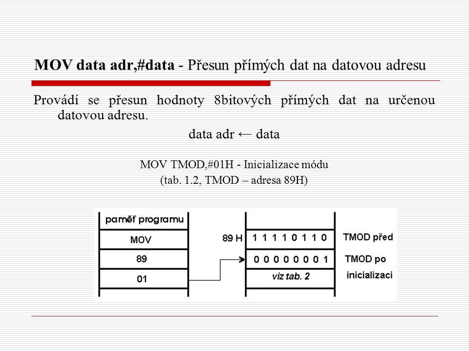 MOV data adr,#data - Přesun přímých dat na datovou adresu Provádí se přesun hodnoty 8bitových přímých dat na určenou datovou adresu.