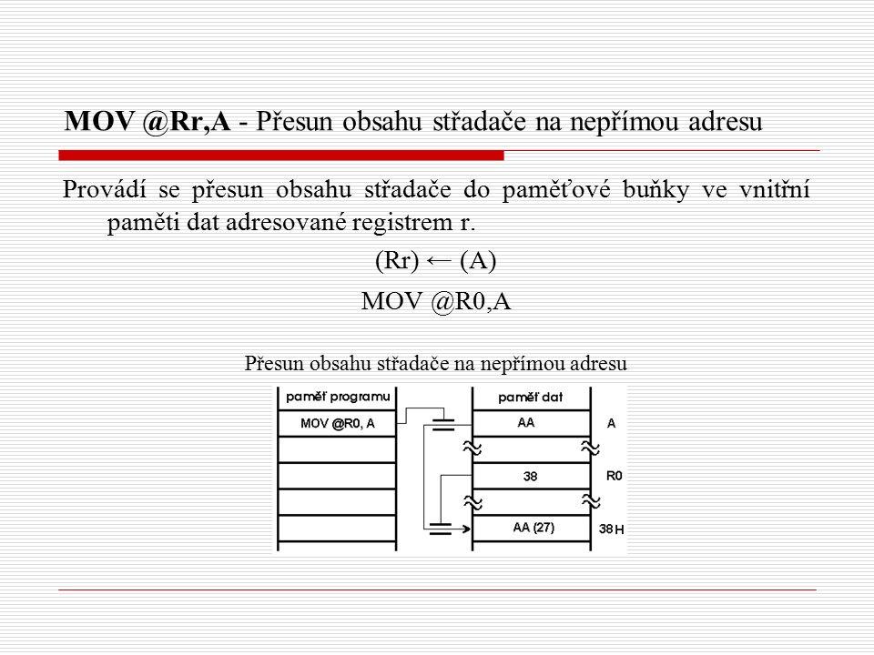 MOV @Rr,A - Přesun obsahu střadače na nepřímou adresu Provádí se přesun obsahu střadače do paměťové buňky ve vnitřní paměti dat adresované registrem r.