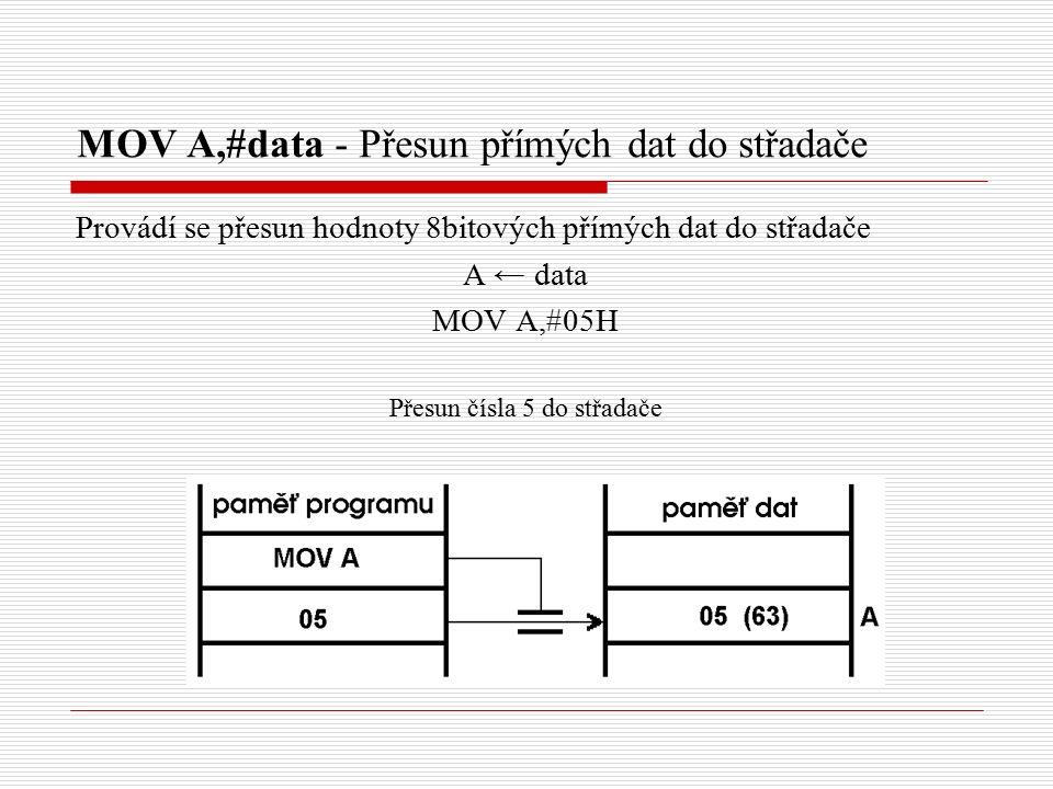 MOV A,#data - Přesun přímých dat do střadače Provádí se přesun hodnoty 8bitových přímých dat do střadače A ← data MOV A,#05H Přesun čísla 5 do střadače