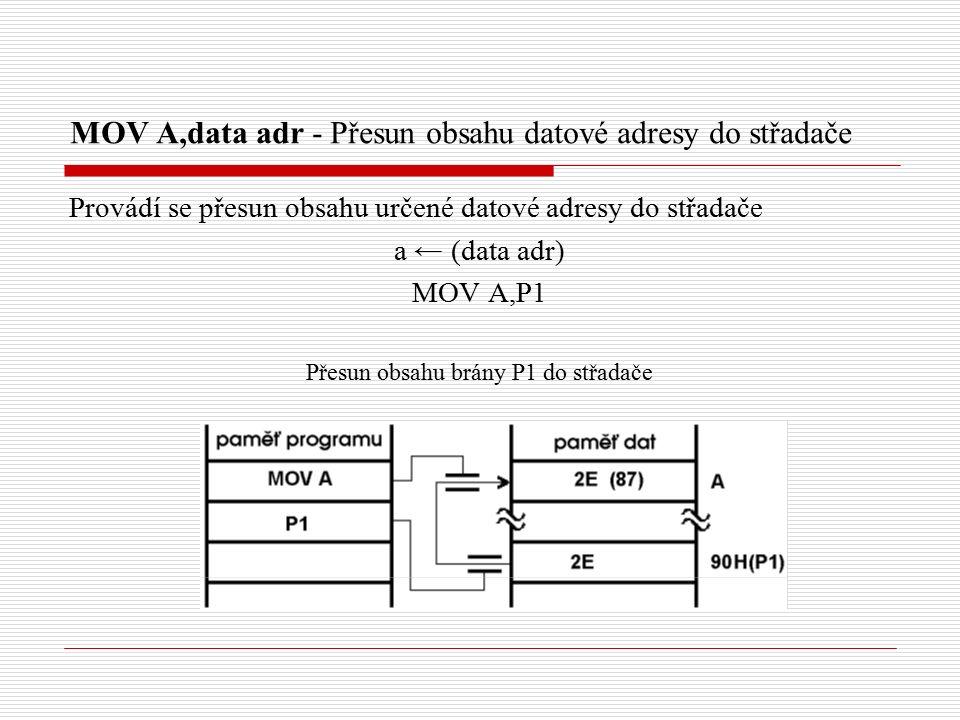 MOV A,data adr - Přesun obsahu datové adresy do střadače Provádí se přesun obsahu určené datové adresy do střadače a ← (data adr) MOV A,P1 Přesun obsahu brány P1 do střadače