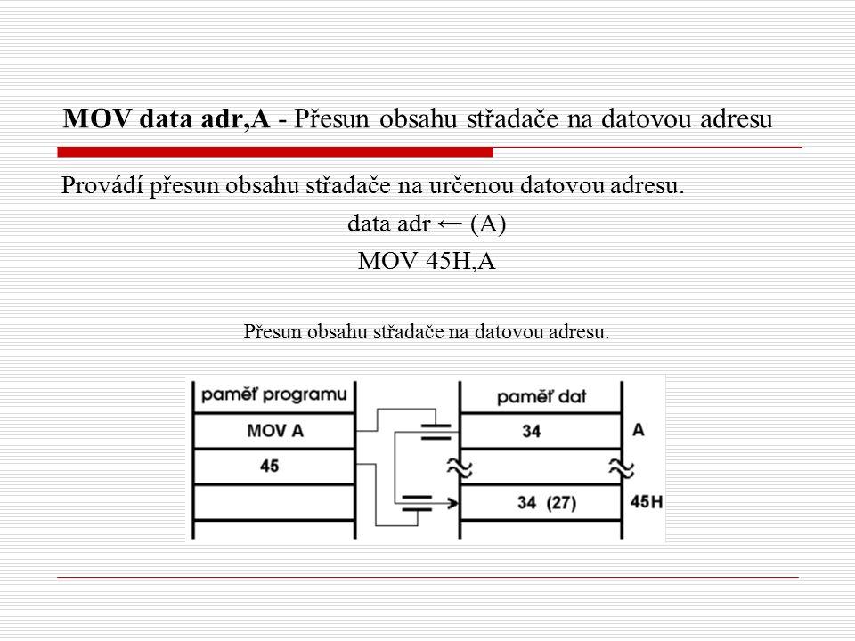 MOV data adr,A - Přesun obsahu střadače na datovou adresu Provádí přesun obsahu střadače na určenou datovou adresu.