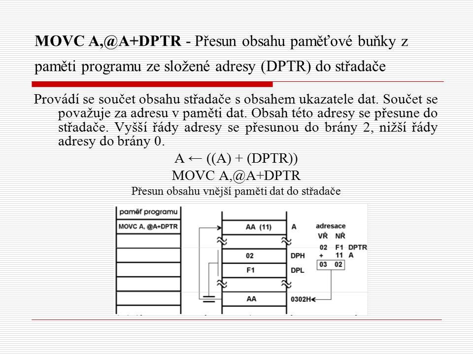 MOVC A,@A+DPTR - Přesun obsahu paměťové buňky z paměti programu ze složené adresy (DPTR) do střadače Provádí se součet obsahu střadače s obsahem ukazatele dat.