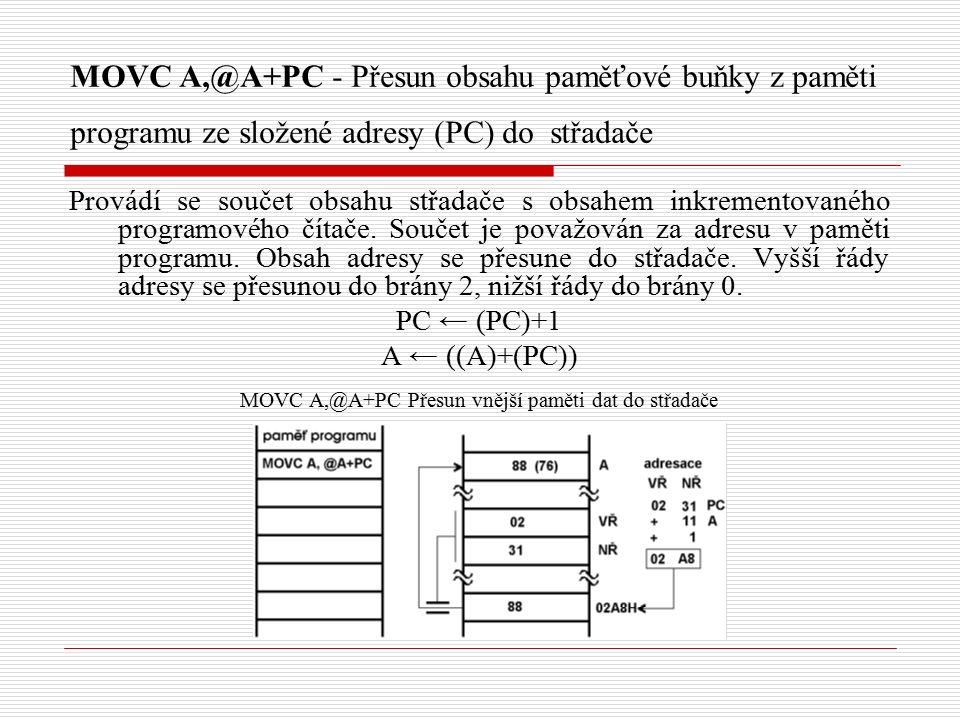 MOVC A,@A+PC - Přesun obsahu paměťové buňky z paměti programu ze složené adresy (PC) do střadače Provádí se součet obsahu střadače s obsahem inkrementovaného programového čítače.