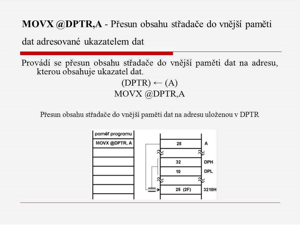 MOVX @DPTR,A - Přesun obsahu střadače do vnější paměti dat adresované ukazatelem dat Provádí se přesun obsahu střadače do vnější paměti dat na adresu, kterou obsahuje ukazatel dat.