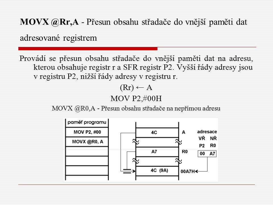 MOVX @Rr,A - Přesun obsahu střadače do vnější paměti dat adresované registrem Provádí se přesun obsahu střadače do vnější paměti dat na adresu, kterou obsahuje registr r a SFR registr P2.