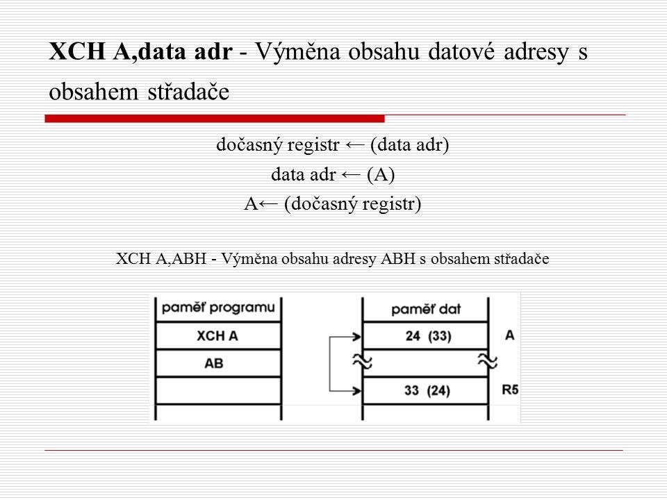 XCH A,data adr - Výměna obsahu datové adresy s obsahem střadače dočasný registr ← (data adr) data adr ← (A) A← (dočasný registr) XCH A,ABH - Výměna obsahu adresy ABH s obsahem střadače