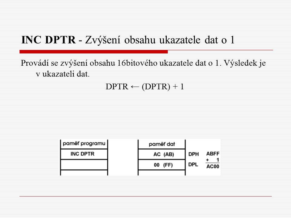 INC DPTR - Zvýšení obsahu ukazatele dat o 1 Provádí se zvýšení obsahu 16bitového ukazatele dat o 1.