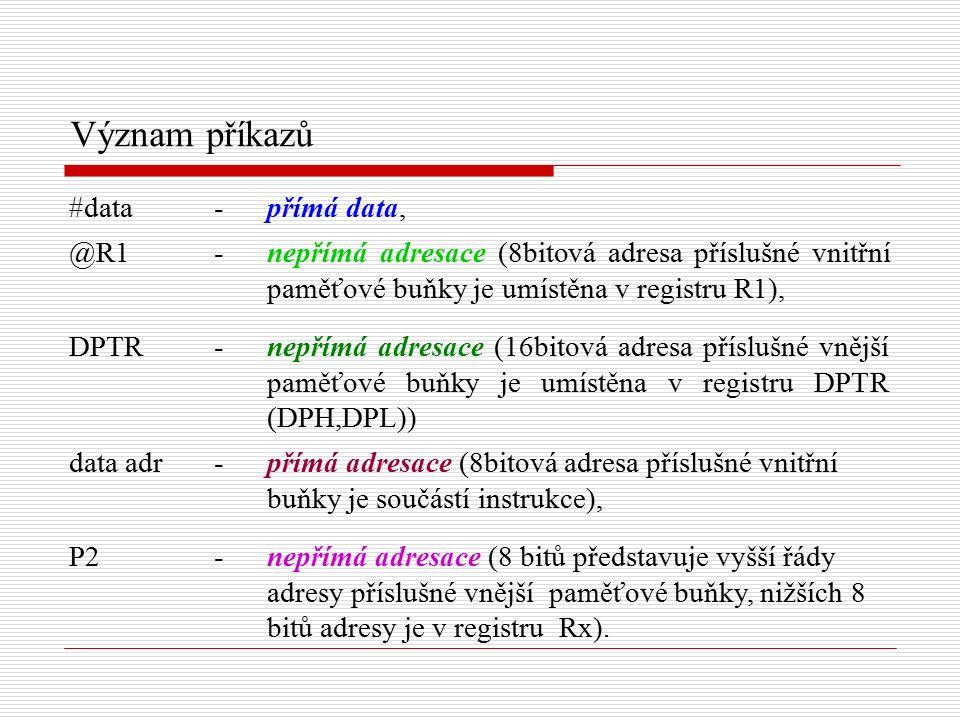 Význam příkazů #data-přímá data, @R1-nepřímá adresace (8bitová adresa příslušné vnitřní paměťové buňky je umístěna v registru R1), DPTR-nepřímá adresace (16bitová adresa příslušné vnější paměťové buňky je umístěna v registru DPTR (DPH,DPL)) data adr-přímá adresace (8bitová adresa příslušné vnitřní buňky je součástí instrukce), P2-nepřímá adresace (8 bitů představuje vyšší řády adresy příslušné vnější paměťové buňky, nižších 8 bitů adresy je v registru Rx).