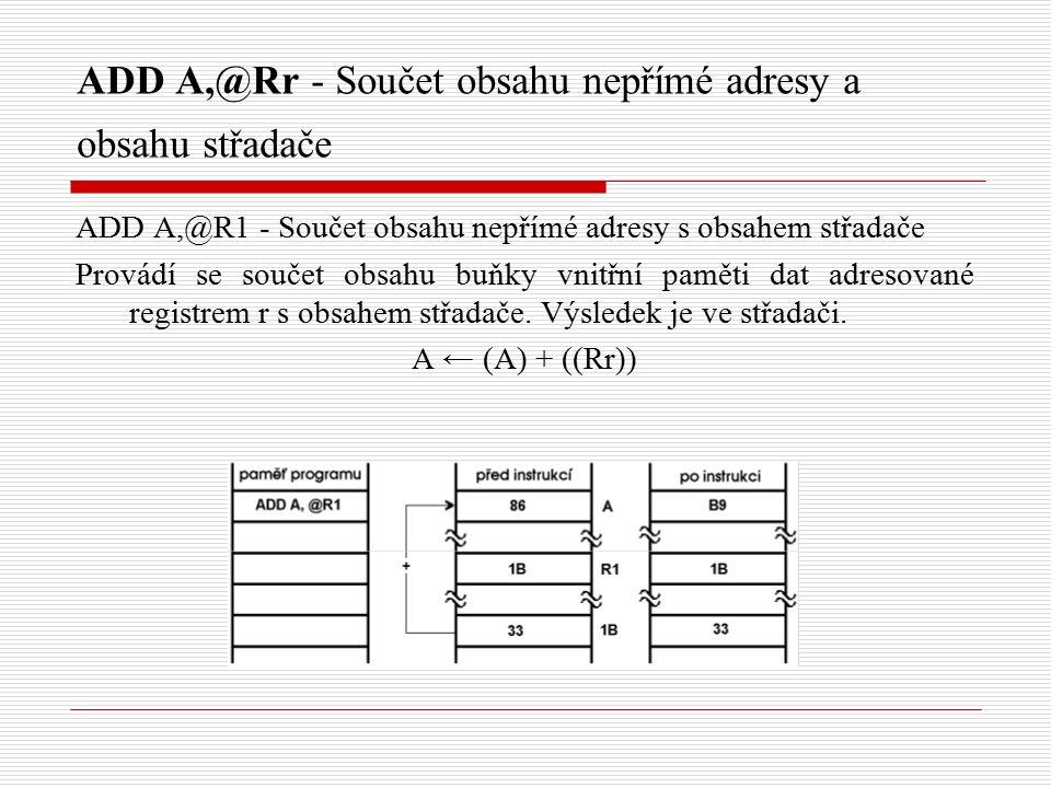 ADD A,@Rr - Součet obsahu nepřímé adresy a obsahu střadače ADD A,@R1 - Součet obsahu nepřímé adresy s obsahem střadače Provádí se součet obsahu buňky vnitřní paměti dat adresované registrem r s obsahem střadače.