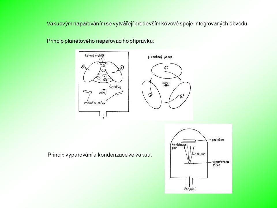 2.Vakuové naprašování Principem je obdobné iontovému leptání.