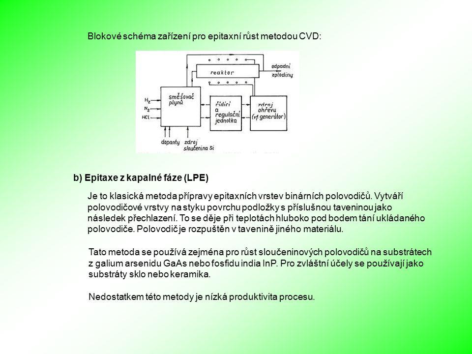 Blokové schéma zařízení pro epitaxní růst metodou CVD: b) Epitaxe z kapalné fáze (LPE) Je to klasická metoda přípravy epitaxních vrstev binárních polovodičů.