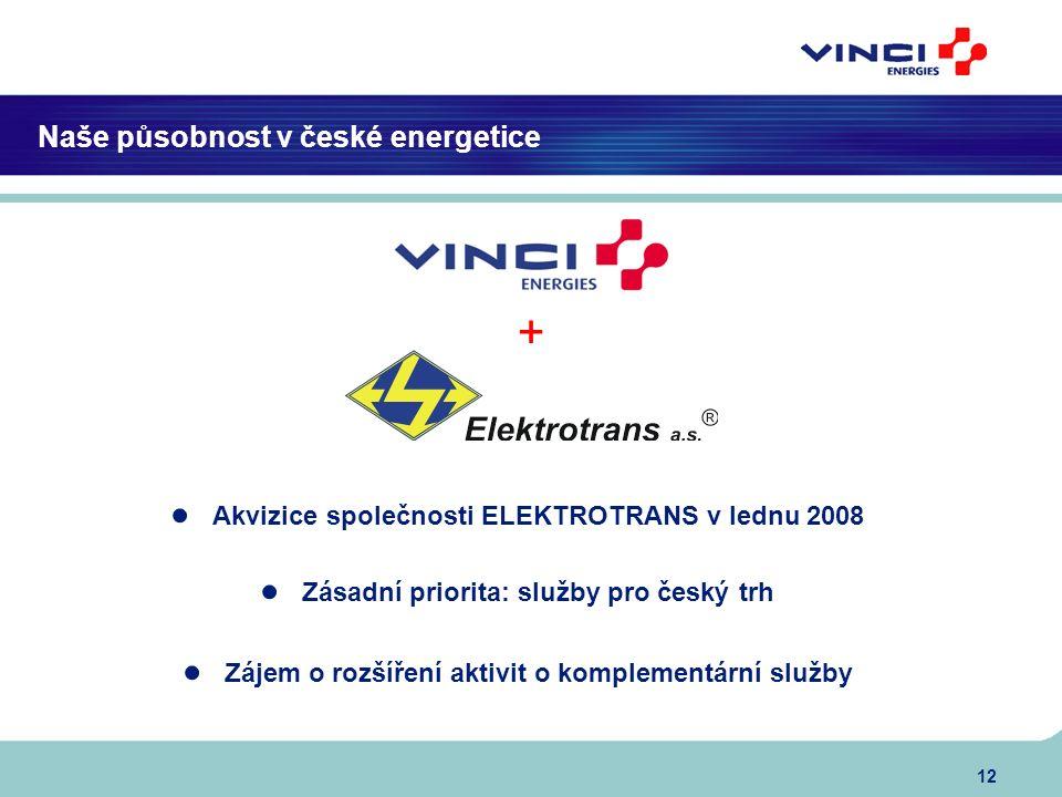12 Naše působnost v české energetice ● Akvizice společnosti ELEKTROTRANS v lednu 2008 ● Zásadní priorita: služby pro český trh ● Zájem o rozšíření aktivit o komplementární služby +
