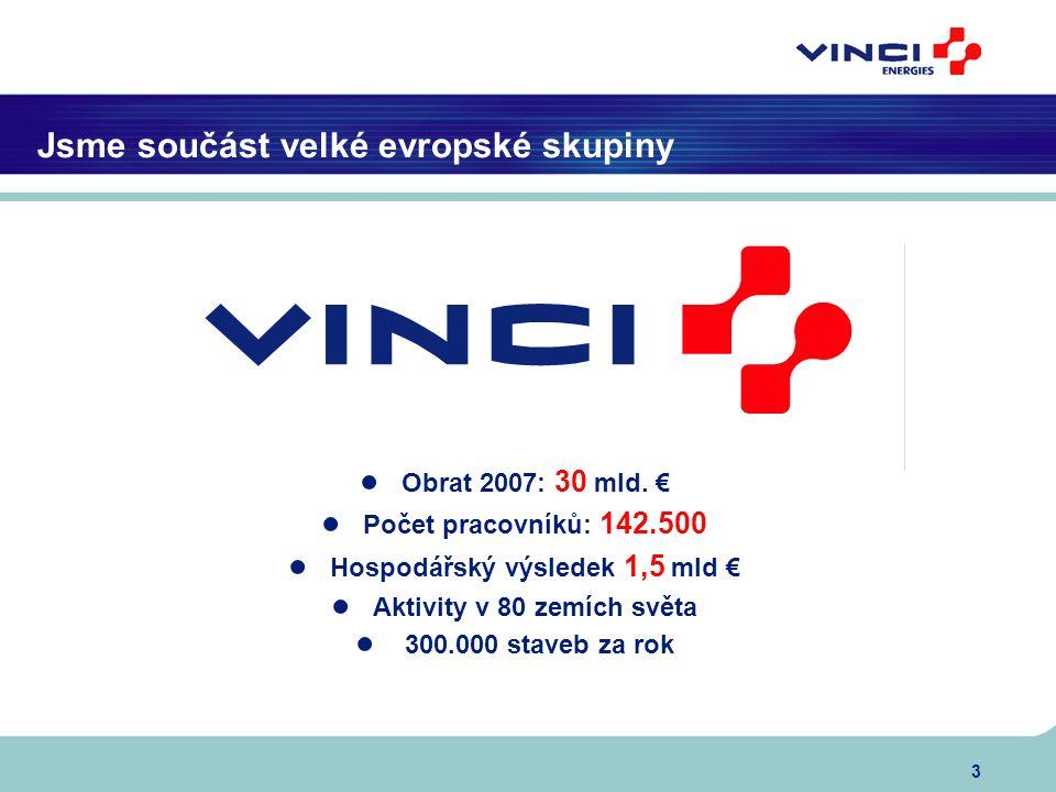 3 Jsme součást velké evropské skupiny ● Obrat 2007: 30 mld.