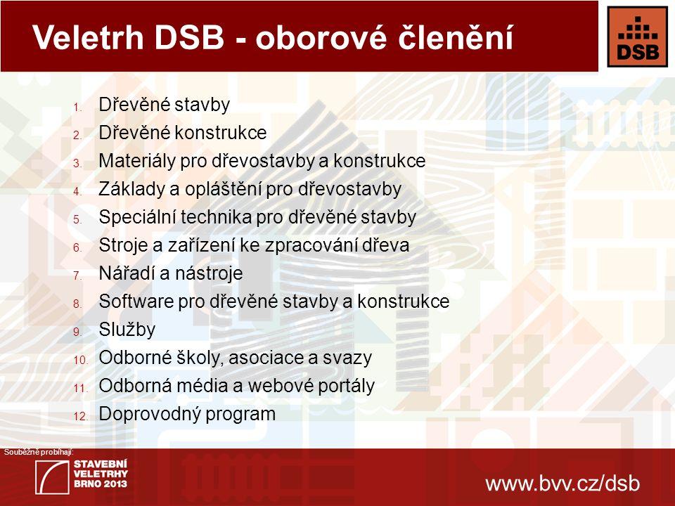 www.bvv.cz/dsb Souběžně probíhají: Cenové podmínky – výstavní plocha Termínová sleva -10 % do 31.10.2012 Základní cena Členové a partneři ADMD990 Kč/m 2 1.100 Kč/m 2 Obor dřevostaveb (nečlenové ADMD), dřevěné sruby apod.