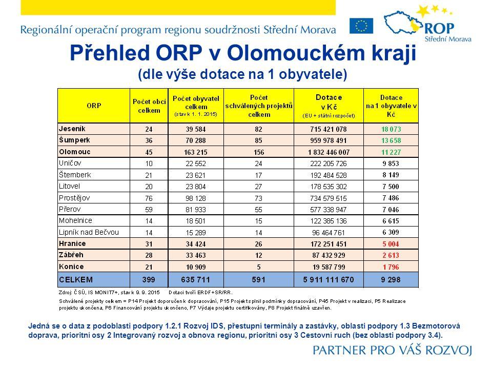 Přehled ORP v Olomouckém kraji (dle výše dotace na 1 obyvatele) Jedná se o data z podoblasti podpory 1.2.1 Rozvoj IDS, přestupní terminály a zastávky, oblasti podpory 1.3 Bezmotorová doprava, prioritní osy 2 Integrovaný rozvoj a obnova regionu, prioritní osy 3 Cestovní ruch (bez oblasti podpory 3.4).