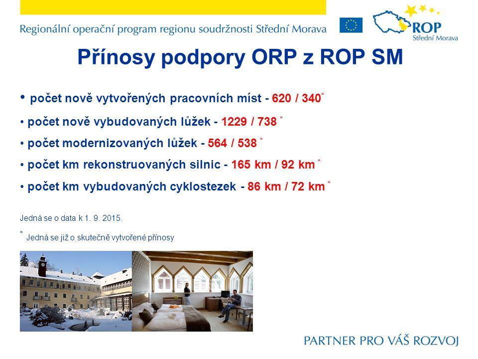 Přínosy podpory ORP z ROP SM počet nově vytvořených pracovních míst - 620 / 340 * počet nově vybudovaných lůžek - 1229 / 738 * počet modernizovaných lůžek - 564 / 538 * počet km rekonstruovaných silnic - 165 km / 92 km * počet km vybudovaných cyklostezek - 86 km / 72 km * Jedná se o data k 1.