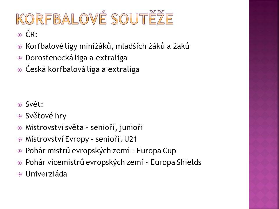  1.České Budějovice,KCC Sokol  2. Znojmo Modří Sloni  3.