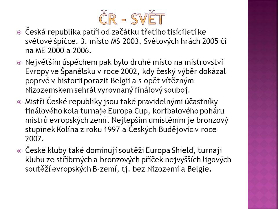  Česká republika patří od začátku třetího tisíciletí ke světové špičce.